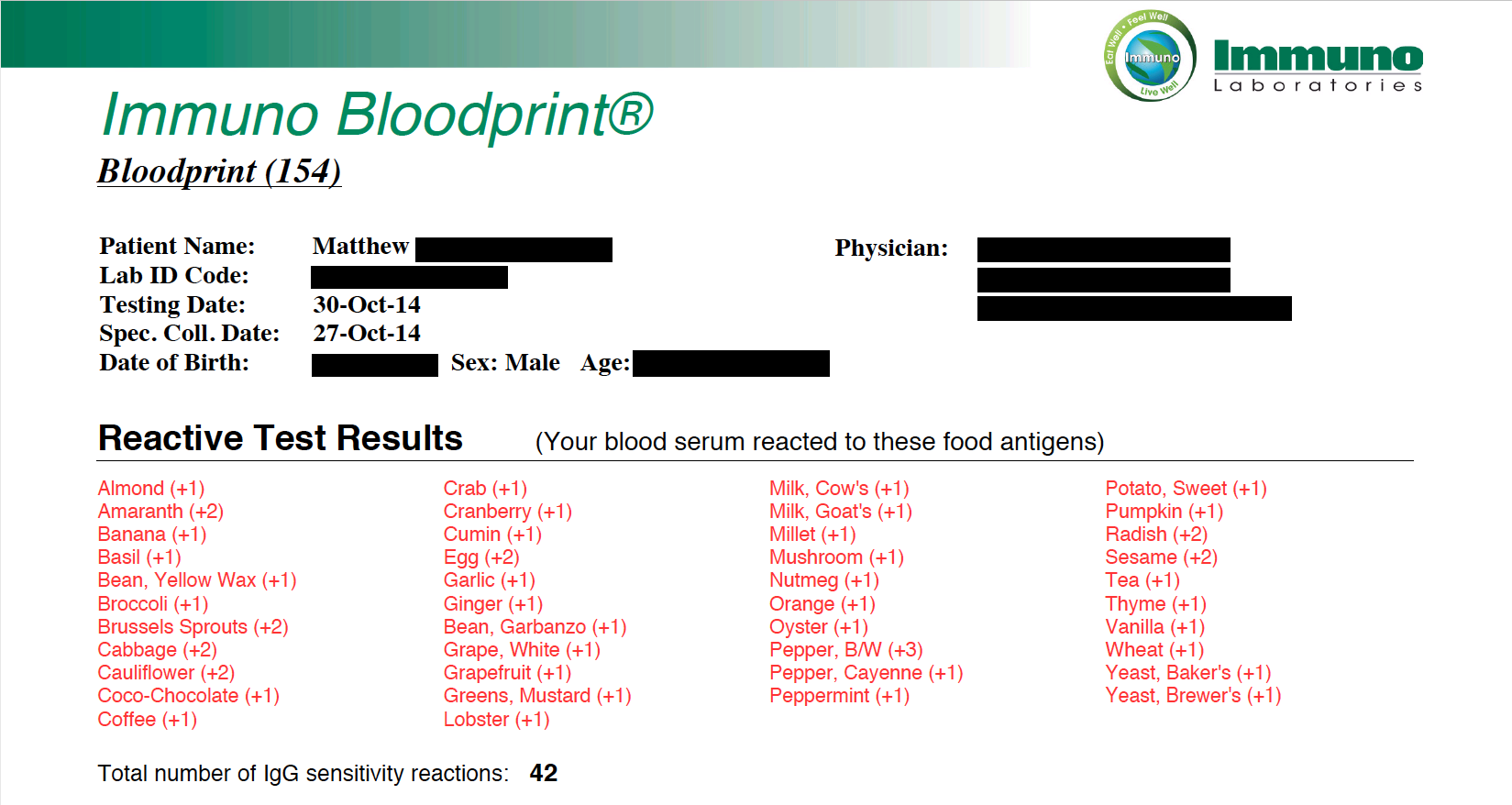 Immuno Bloodprint 154 test from Pharmasan Labs for Flaming Gut probiotics and prebiotics